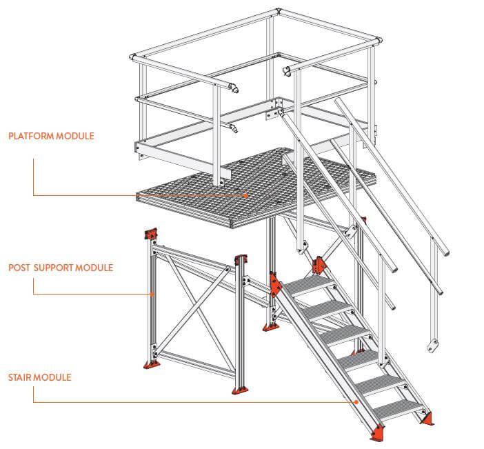 Kombi System Assembly