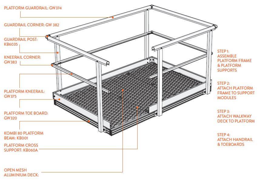 Kombi Platform Assembly