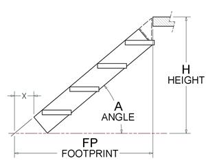 KOMBI Stair Calculator for tread spacing